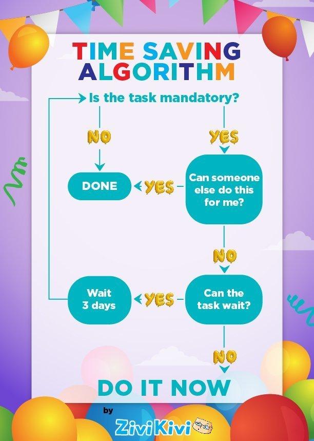62807_Time saving Algorithem_022417-01